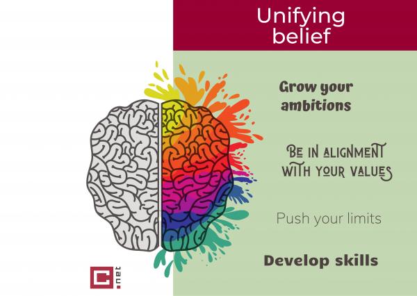 Unifying beliefs drive dynamic teaching